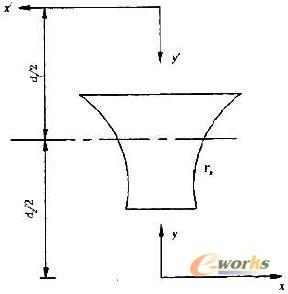 电路 电路图 电子 设计图 原理图 288_294