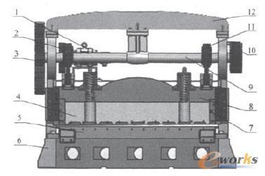结构图 技术/1/电动机;2/飞轮;3/齿轮;4/压料器;5/下刀架;6/机架;