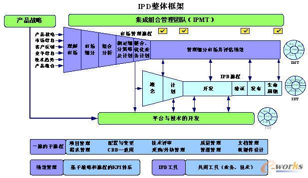 企业总公司框架结构图