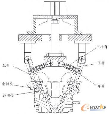 斜油孔封堵夹具结构图