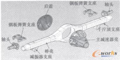 江铃汽车驱动桥桥壳有限元分析高清图片