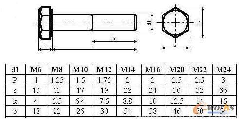 六角螺栓的组成结构