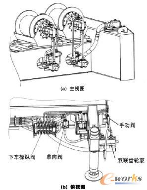 汽车天窗水管结构图