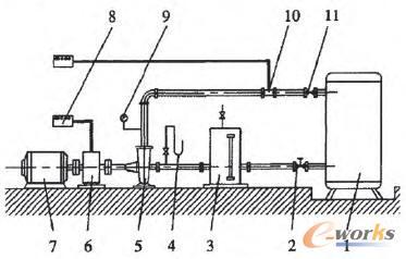 图10 试验装置系统图-叶轮背叶片外径对平衡轴向力性能影响的研究与