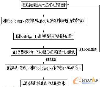 基于solidworks的活塞式压缩机余隙容积的计算 solidworks更换文件图片
