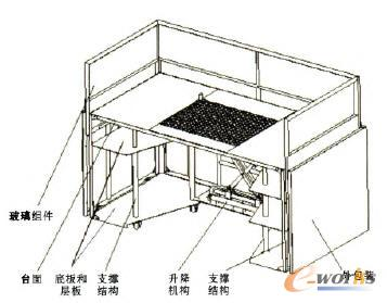 角钢焊接塔柱的立体结构图
