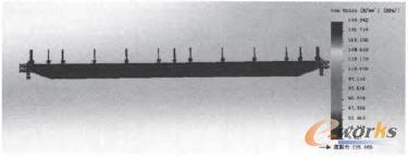 桥式起重机主梁受力约束与划分网格图