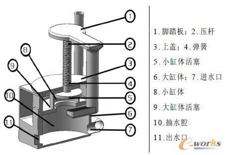 坐便器结构图解