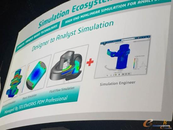 图8 SOLIDWORKS Simulation Ecosystem
