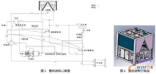 基于solidworks的风冷热泵机组的设计